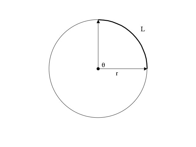 Radians the circumference of the entire circle is 2 r the arc length of the 14 of that circle subtended by this angle is l 2 r 4 ccuart Image collections